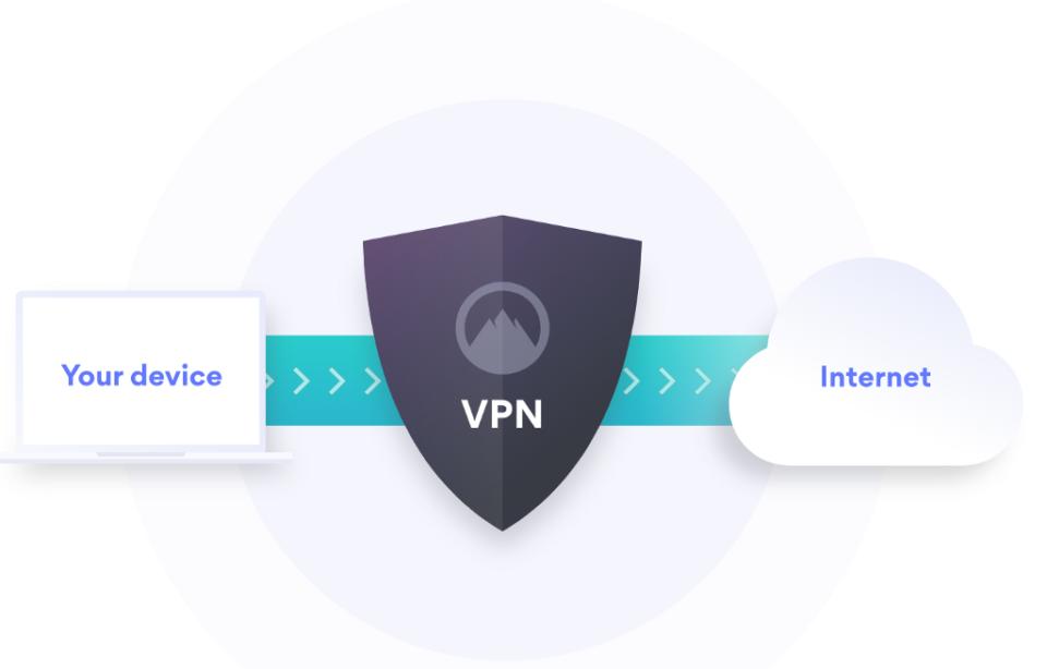 connexion VPN